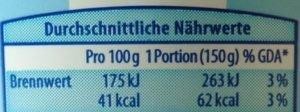 Nährwertangaben nach Gramm und Portion