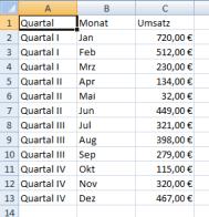 Excel: Zwischensummen