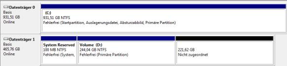 Win7 Datenträgerverwaltung Volume löschen