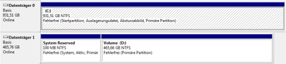Win7 Datenträgerverwaltung Volumes zusammengefasst