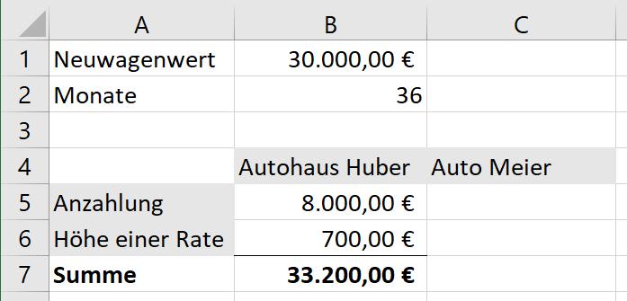 Excel - Bedingte Formatierung Beispiel