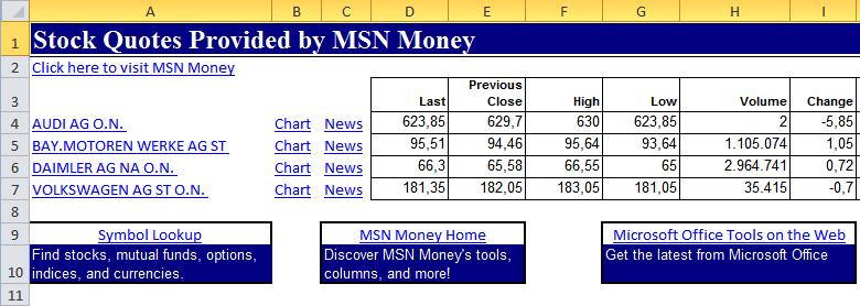 Excel Aktienkurse geladen