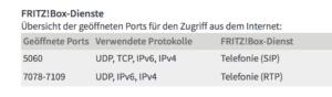 Hier sehen Sie, welche Ports die Fritzbox für Dienste offen hält.