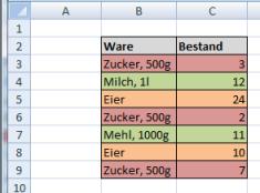 Excel Anzahl Einträge zählen
