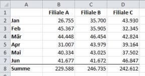 Excel Summe für Umsatzliste per Mehrfachformel