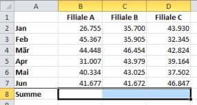 Excel Liste Umsätze ohne Summe