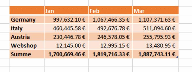 Excel: So einfach zeigt es Punkt statt Komma bei Zahlen an ...