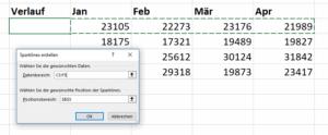 Excel - Sparklines definieren