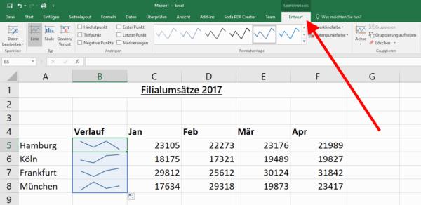 Excel Sparklines formatieren