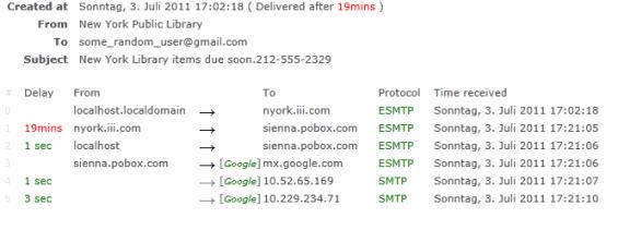 Laufzeitanalyse einer E-Mail