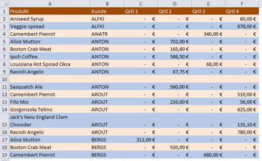 Excel: Zeilen in Tabellen abwechselnd färben | Tippscout.de