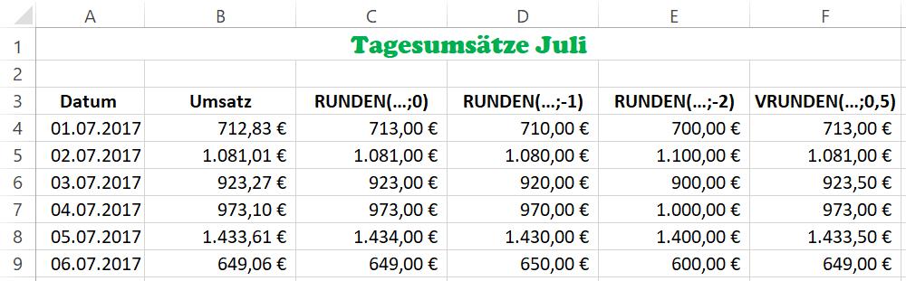 Mit Excel runden - so geht's ganz einfach - alle Varianten