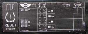 Benzin sparen mit richtigem Reifendruck - Tabelle