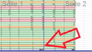 Excel zeigt automatische Seitenumbrüche an