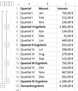 Durch die Gliederung fügt Excel selbständig Zwischensummen ein