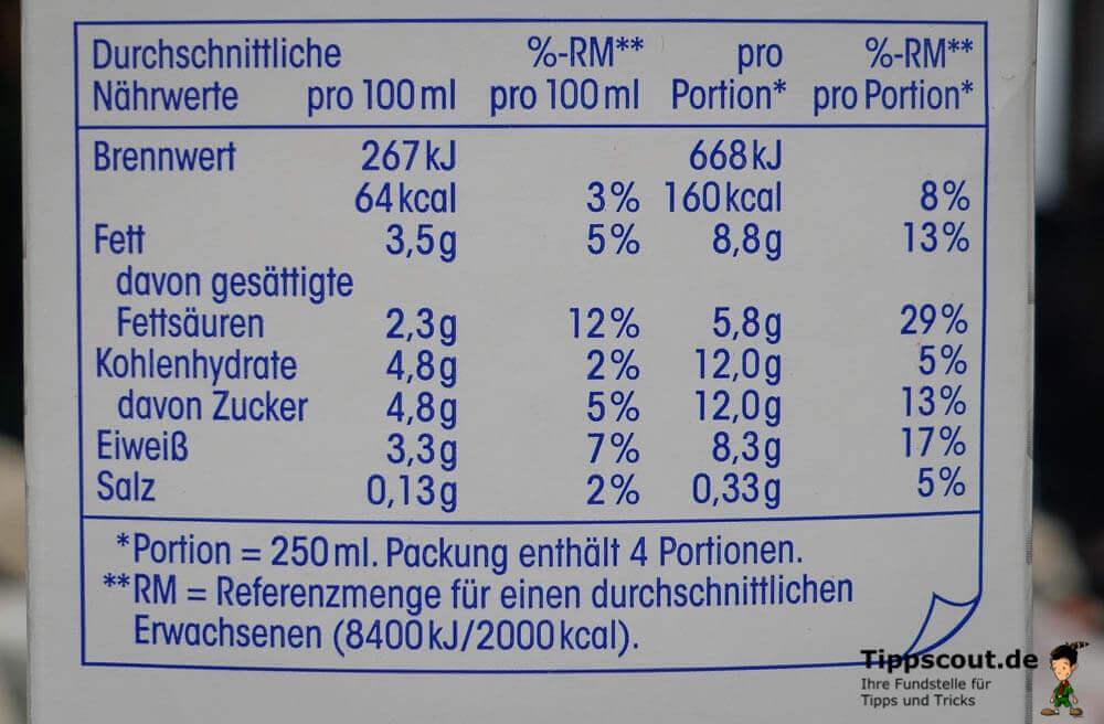 Die Nährwert Angaben Auf Lebensmittelpackungen Einfach Erklärt